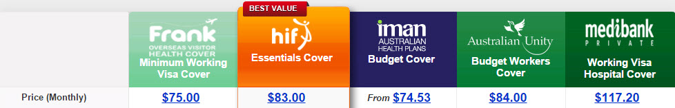 Frank couples 457 Visa Health Insurance Price Comparison